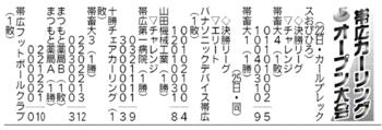 帯広カーリングオープン大会結果(3月22日分)
