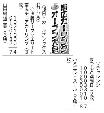 帯広カーリングオープン大会結果(4月18日分)