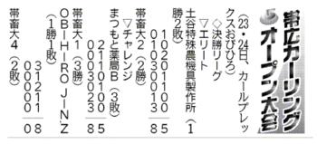 帯広カーリングオープン大会結果(4月23、24日分)