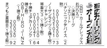 帯広カーリングオープン大会結果(4月25日分)