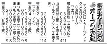 帯広カーリングオープン大会結果(6月28日分)