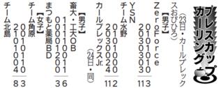 10-26カーリングの結果