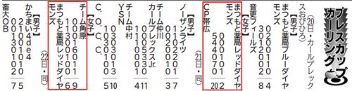 11月26日掲載のレッドダイヤモンズ試合結果