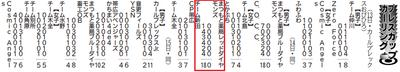 帯広プレスカップカーリング大会結果レッドダイヤモンズ